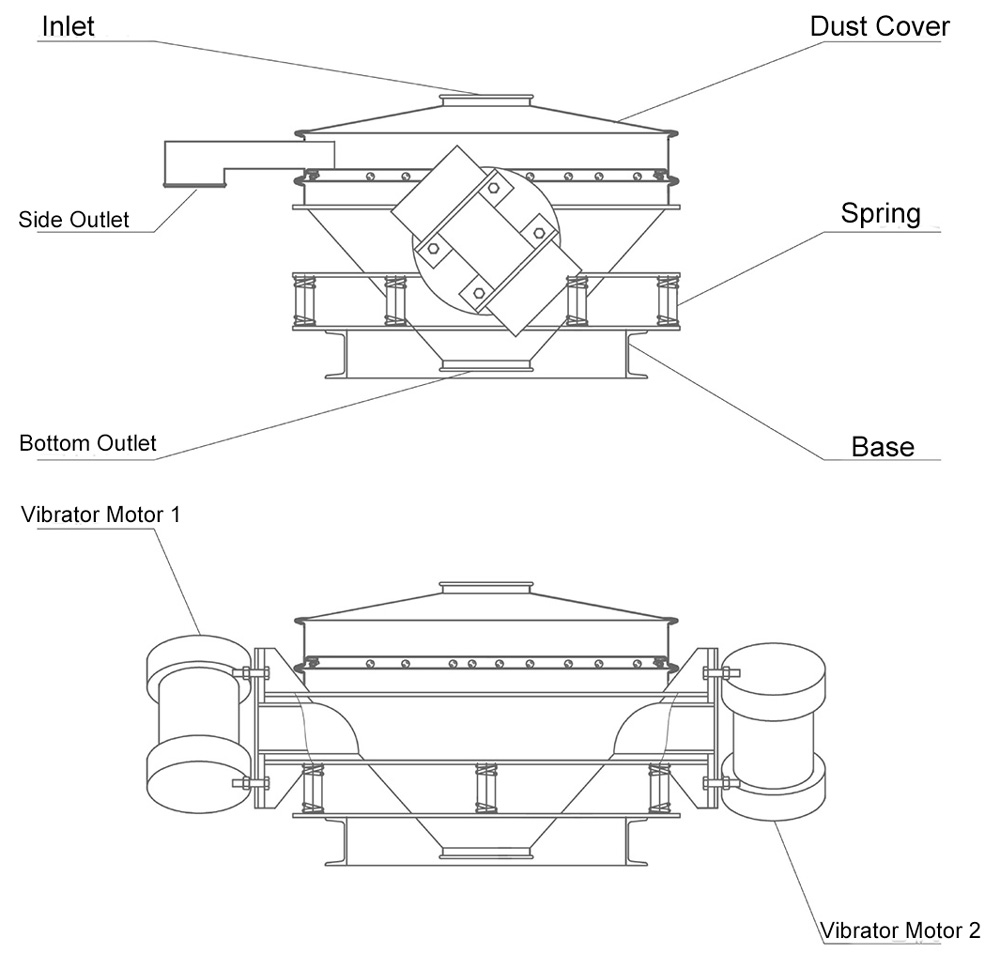 flow through inline sifter structure